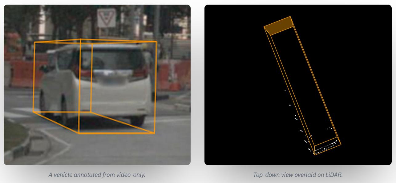 """打脸马斯克:""""无人车依赖LiDAR注定失败""""实测为空谈"""