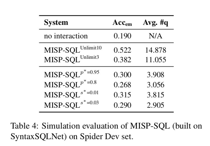 Facebook提出基于模型的交互式语义分析框架,自然语言生成SQL语句准确率提升10%