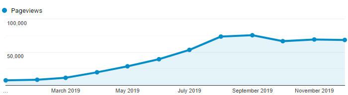 做独立开发者两年了,我是这样赚钱的